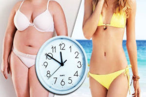 Is 5 hours the best window for intermittent fasting